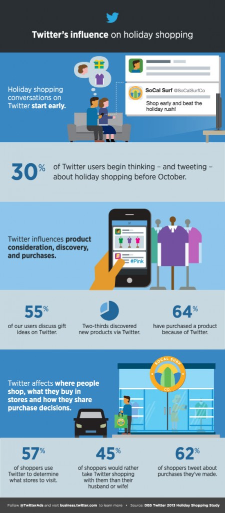 holiday Twitter_Holiday_Infographic_V6-450x1024