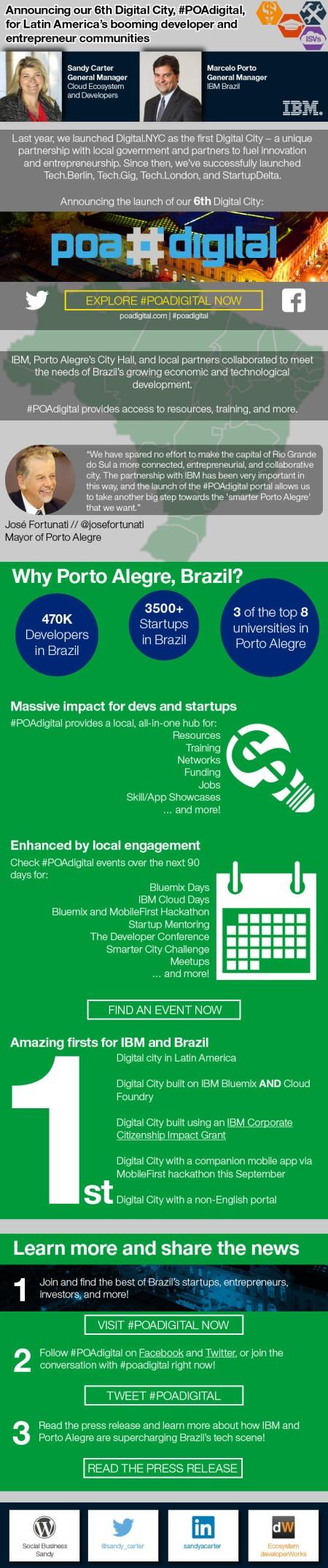 pa_infographic_v1