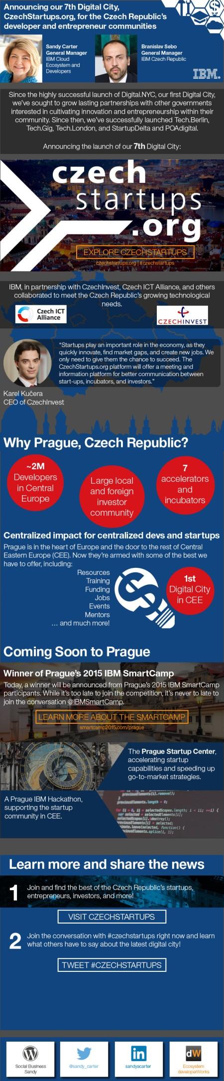 cz_infographic_v1-01