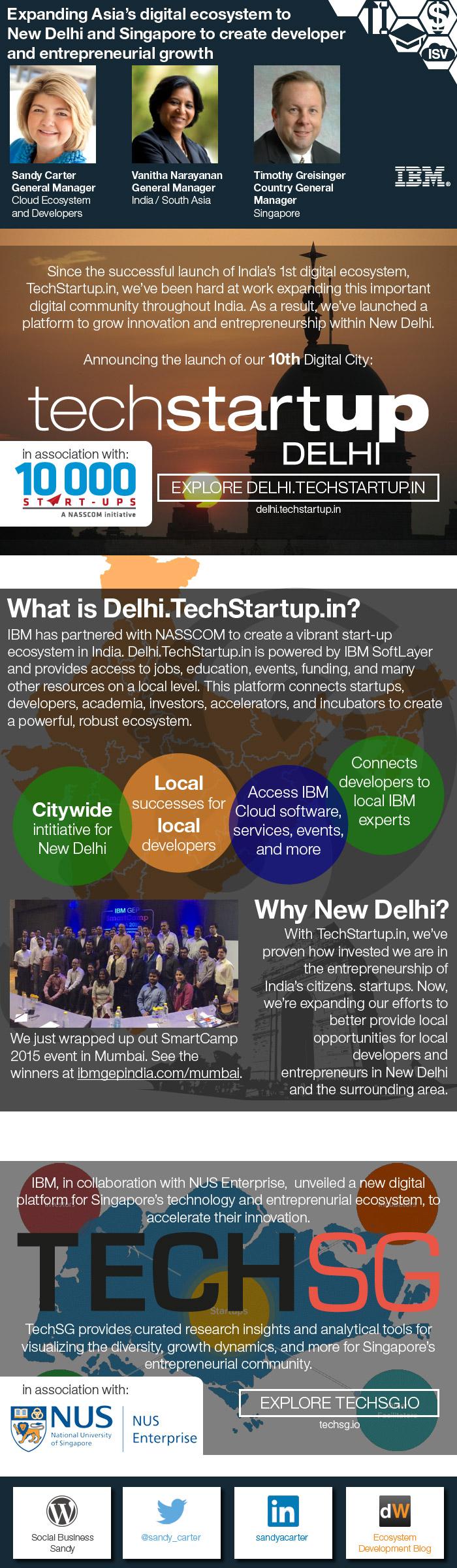 delhi_infographic_v1-01